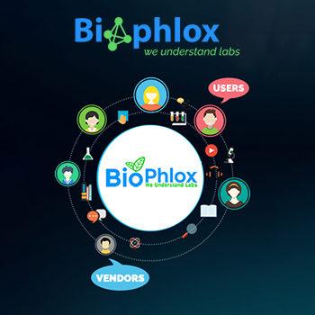 Biophlox