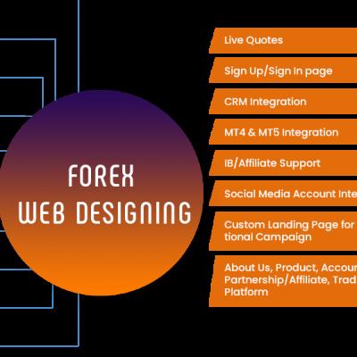 forex-websites