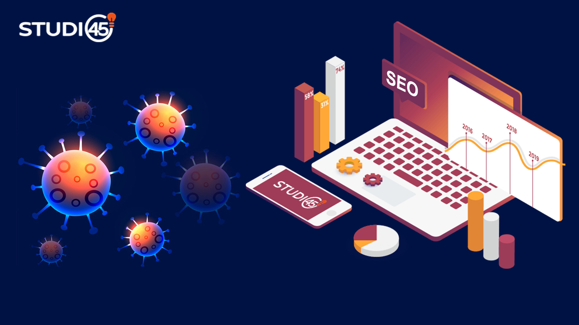 COVID-19 showed us the Importance of SEO & how it is our Future